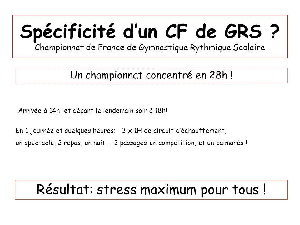 Spécificité d'un CF de GRS