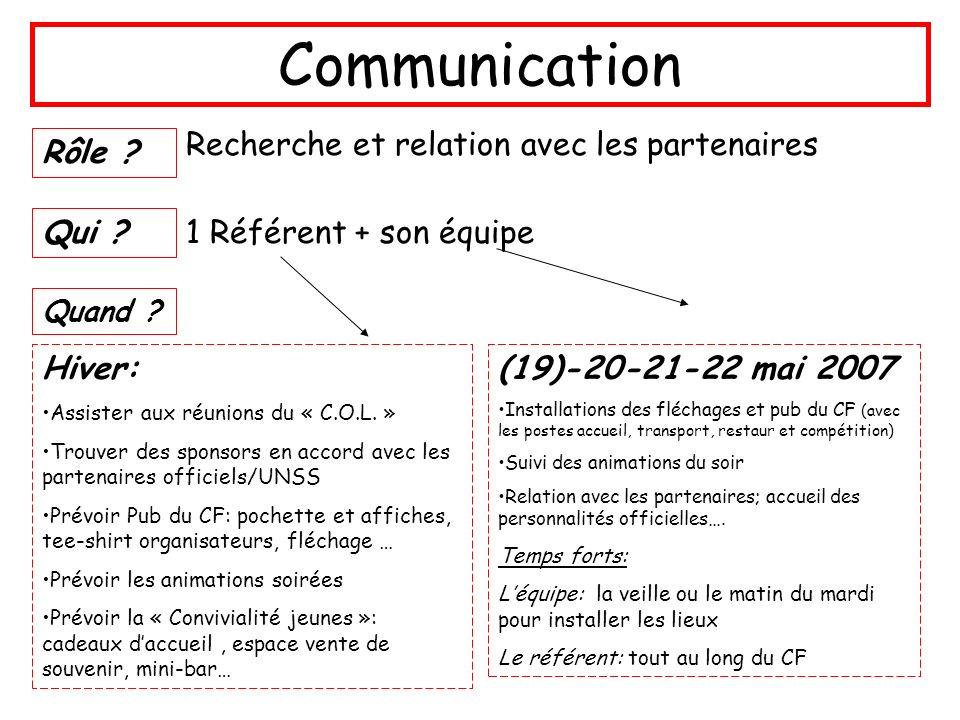 Communication Recherche et relation avec les partenaires Rôle Qui