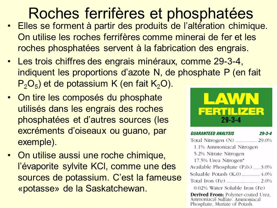 Roches ferrifères et phosphatées
