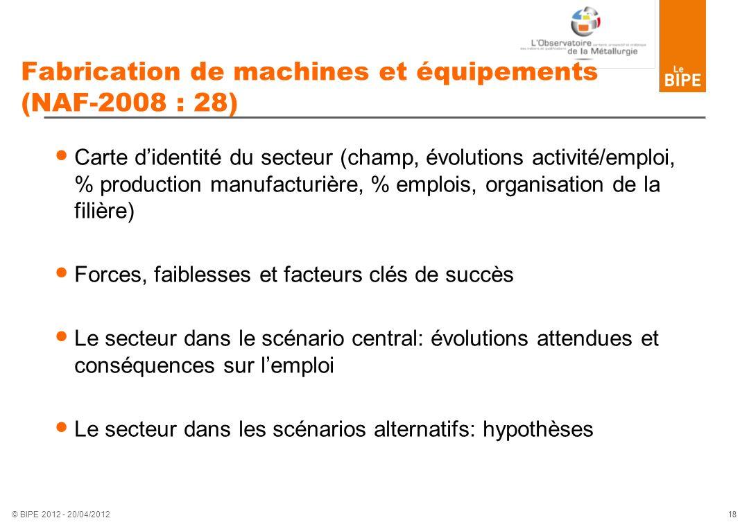 Fabrication de machines et équipements (NAF-2008 : 28)