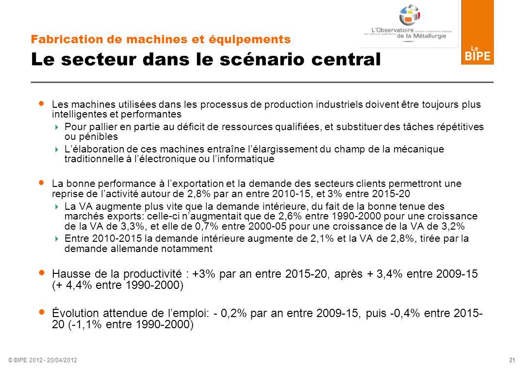 Fabrication de machines et équipements Le secteur dans le scénario central