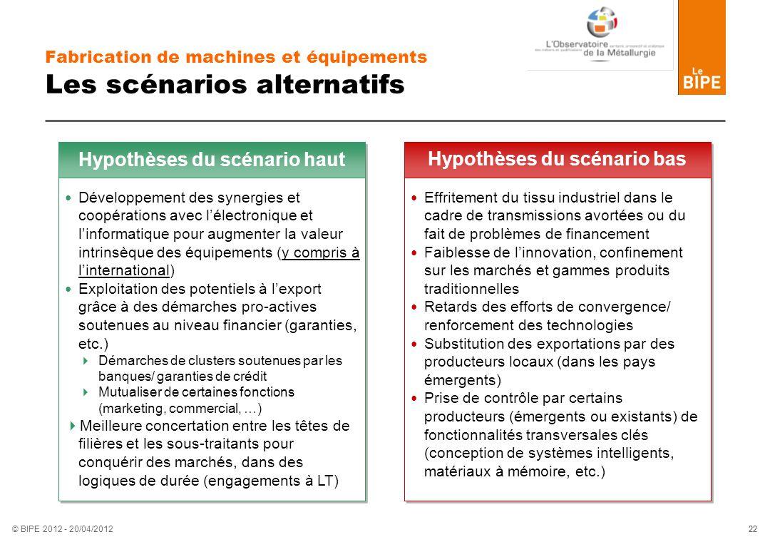 Fabrication de machines et équipements Les scénarios alternatifs