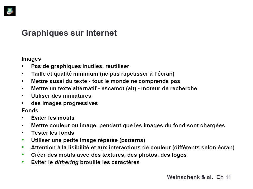 Graphiques sur Internet