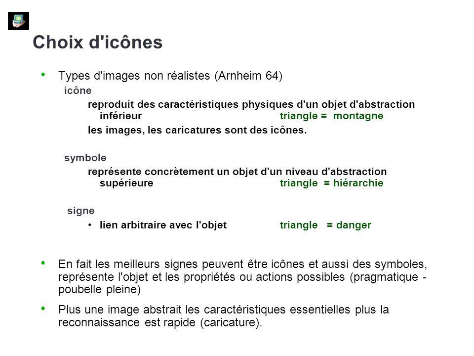 Choix d icônes Types d images non réalistes (Arnheim 64)