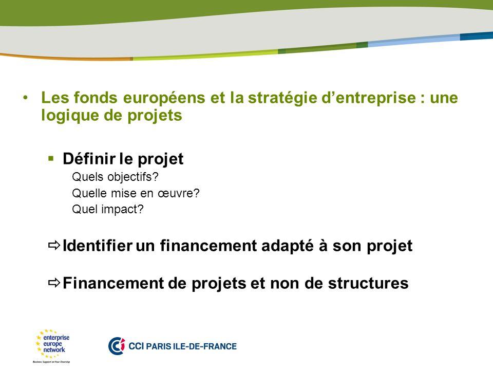 Identifier un financement adapté à son projet