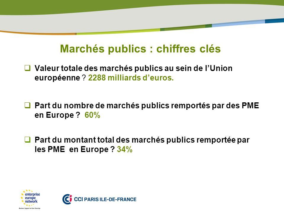 Marchés publics : chiffres clés