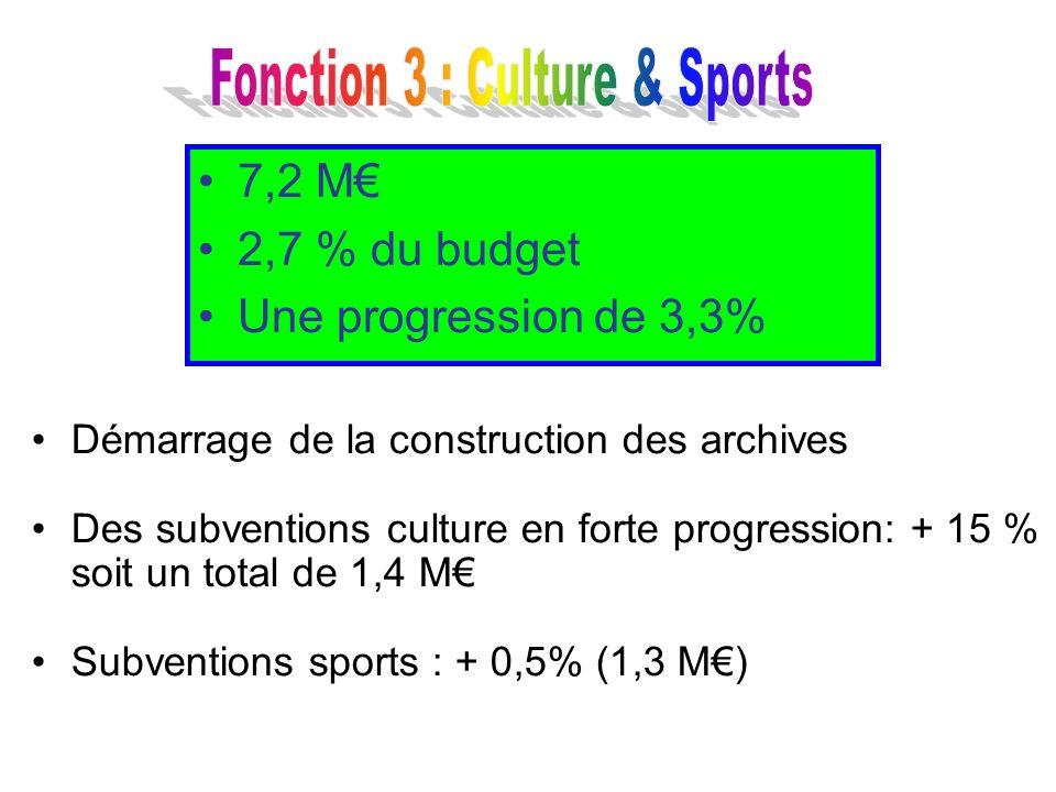 Fonction 3 : Culture & Sports