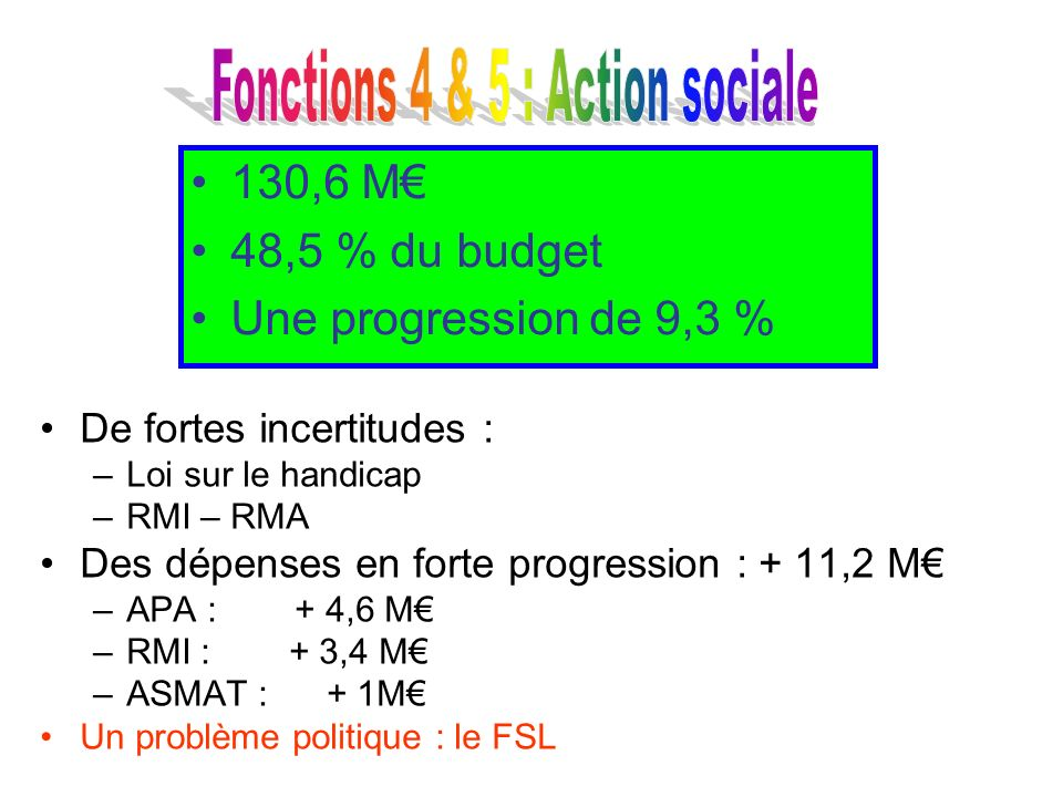 Fonctions 4 & 5 : Action sociale