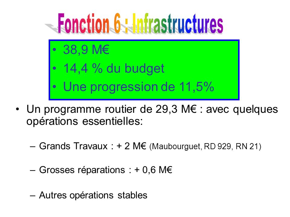 Fonction 6 : Infrastructures