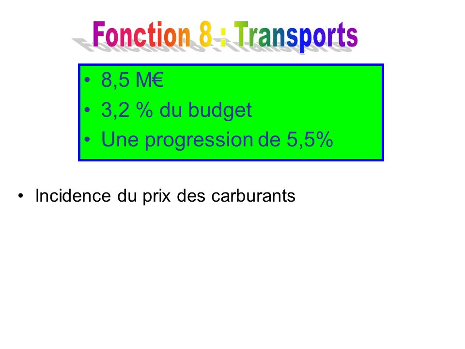 Fonction 8 : Transports 8,5 M€ 3,2 % du budget Une progression de 5,5%