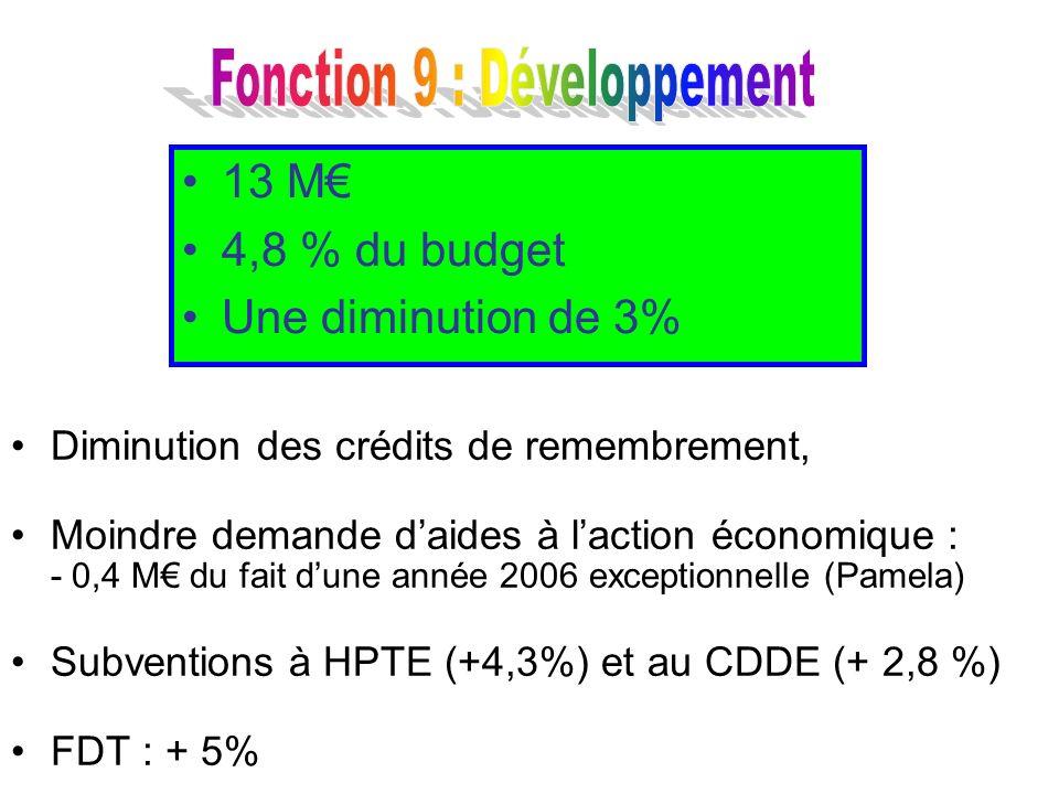 Fonction 9 : Développement