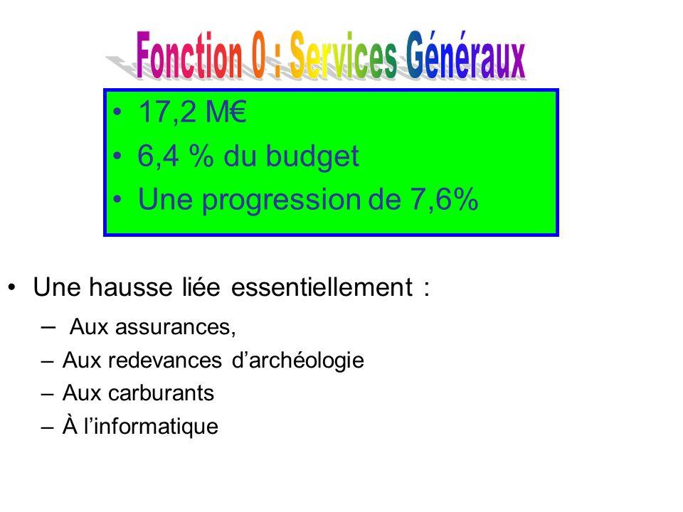 Fonction 0 : Services Généraux