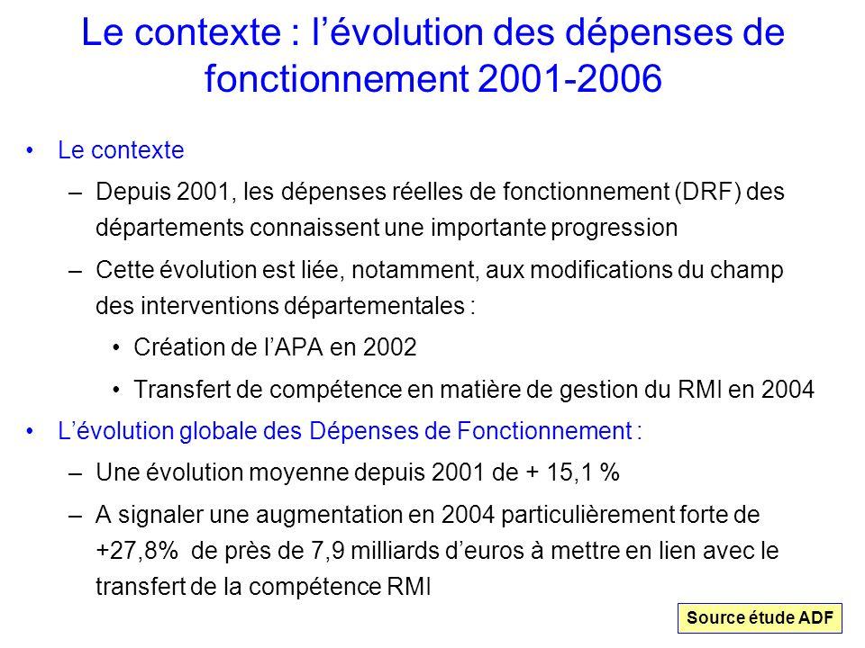 Le contexte : l'évolution des dépenses de fonctionnement 2001-2006