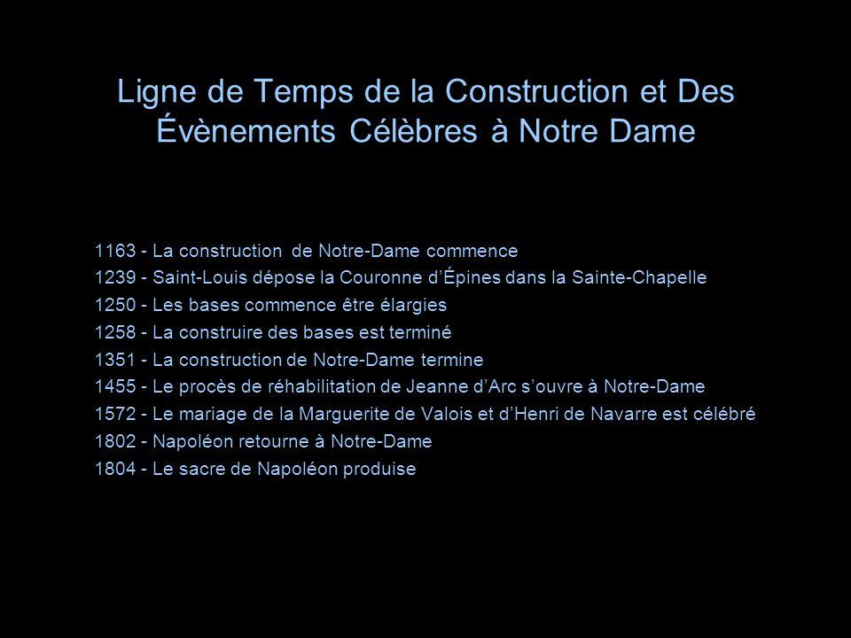 Ligne de Temps de la Construction et Des Évènements Célèbres à Notre Dame