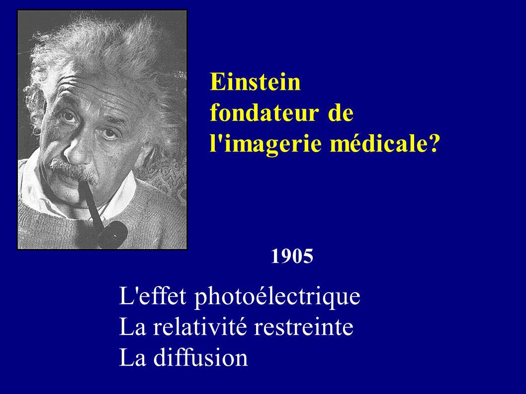 L effet photoélectrique La relativité restreinte La diffusion