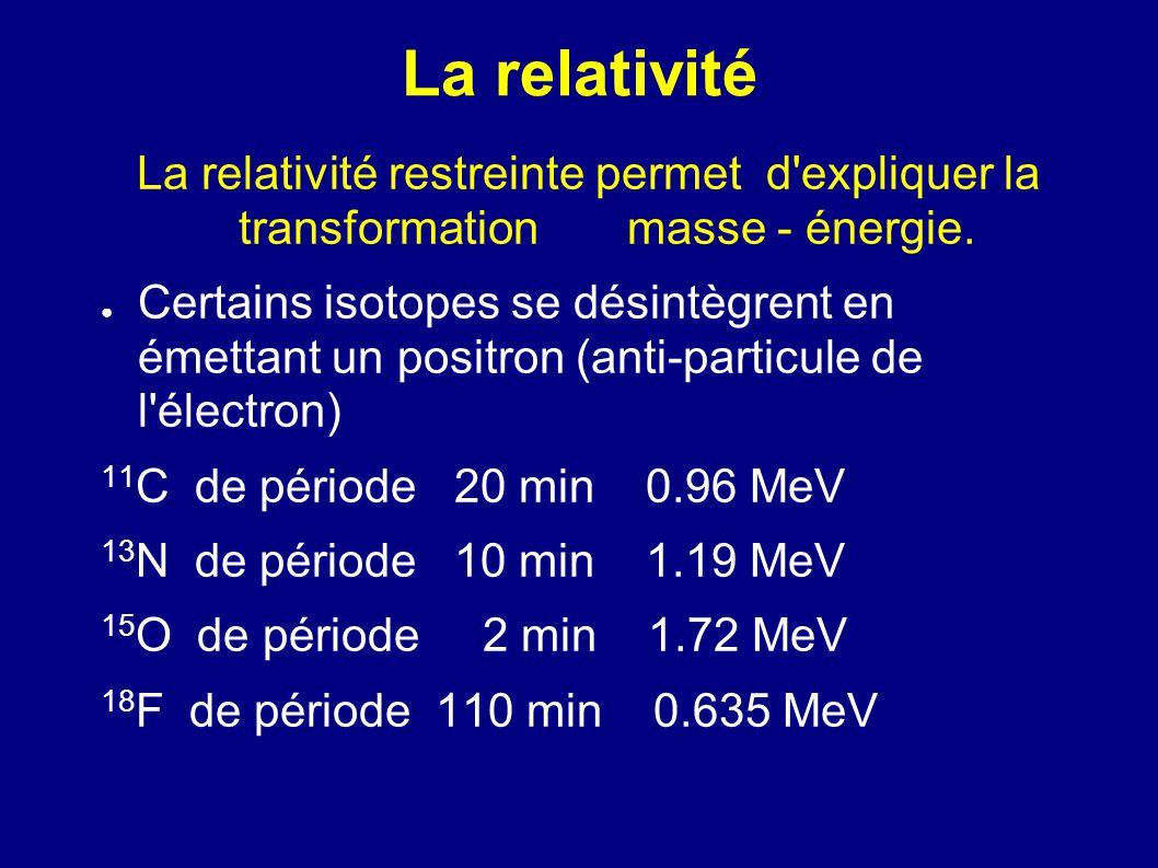 La relativité La relativité restreinte permet d expliquer la transformation masse - énergie.