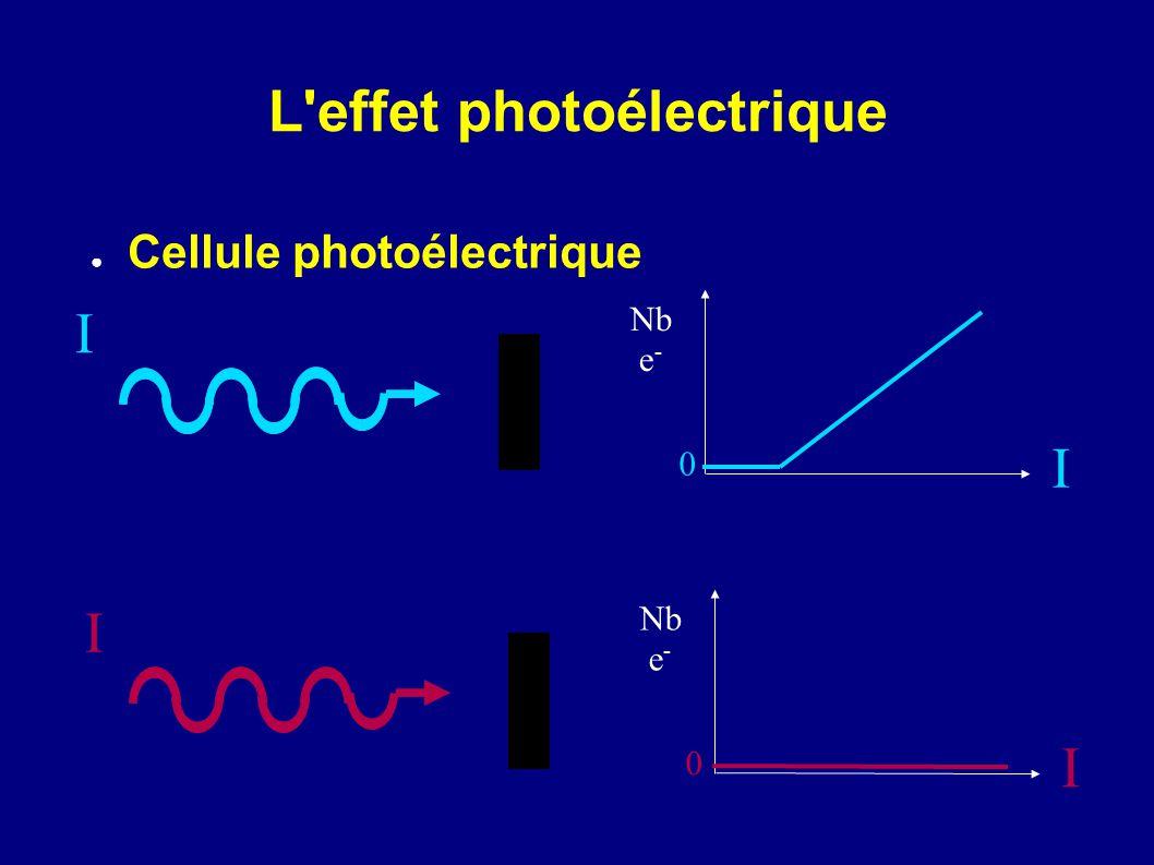 L effet photoélectrique