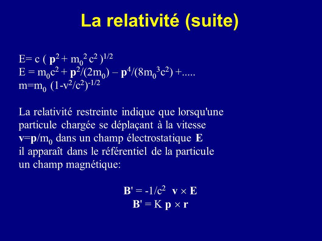La relativité (suite) E= c ( p2 + m02 c2 )1/2