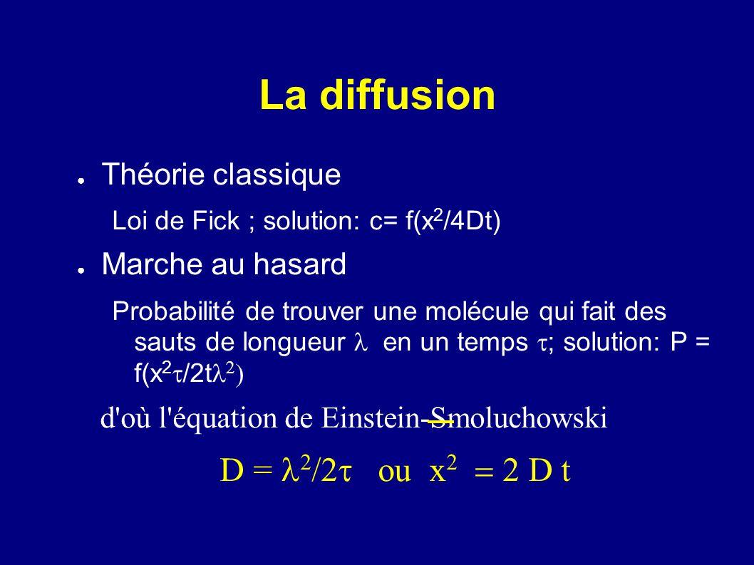 La diffusion D = l2/2t ou x2 = 2 D t Théorie classique