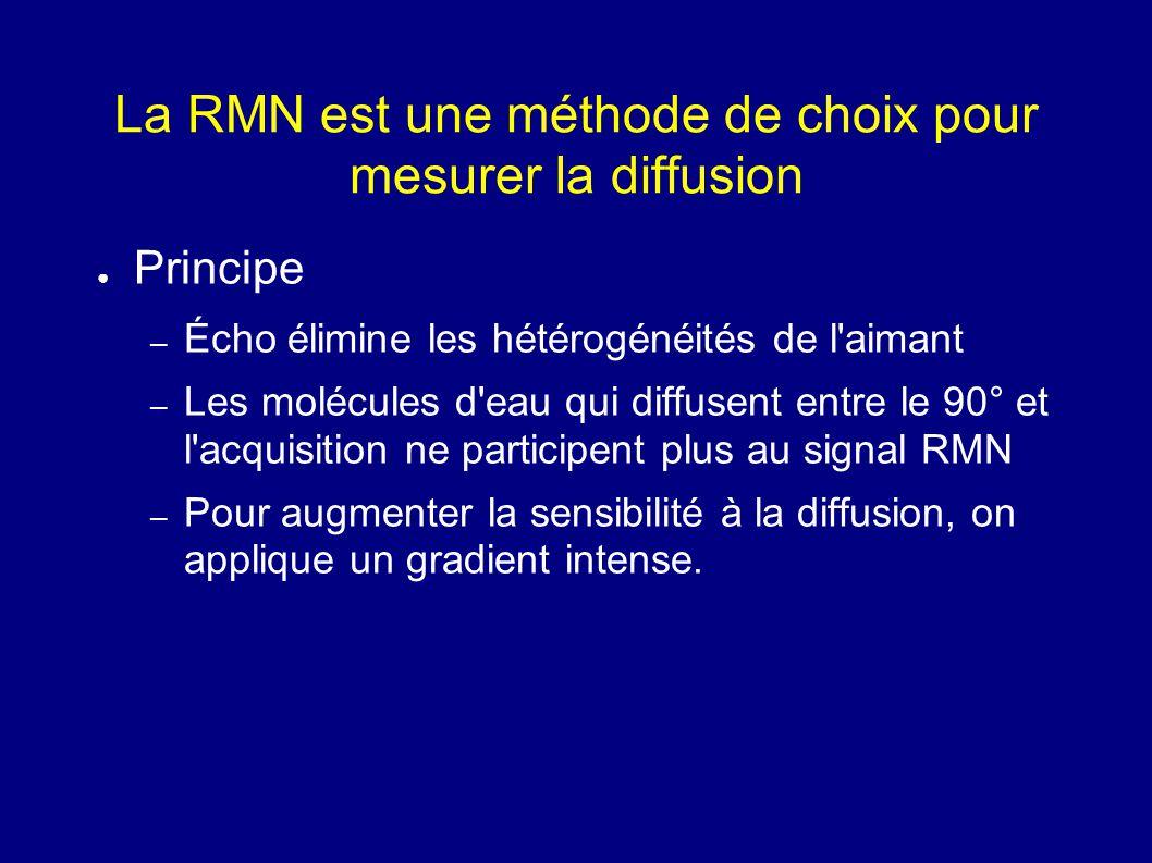 La RMN est une méthode de choix pour mesurer la diffusion