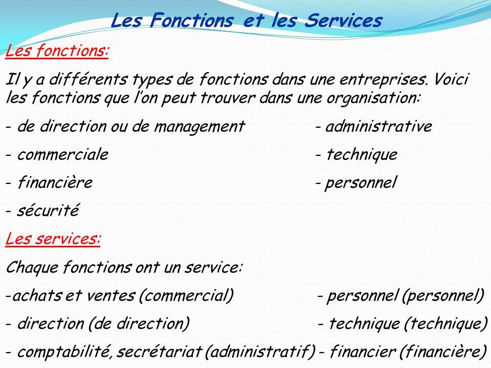Les Fonctions et les Services