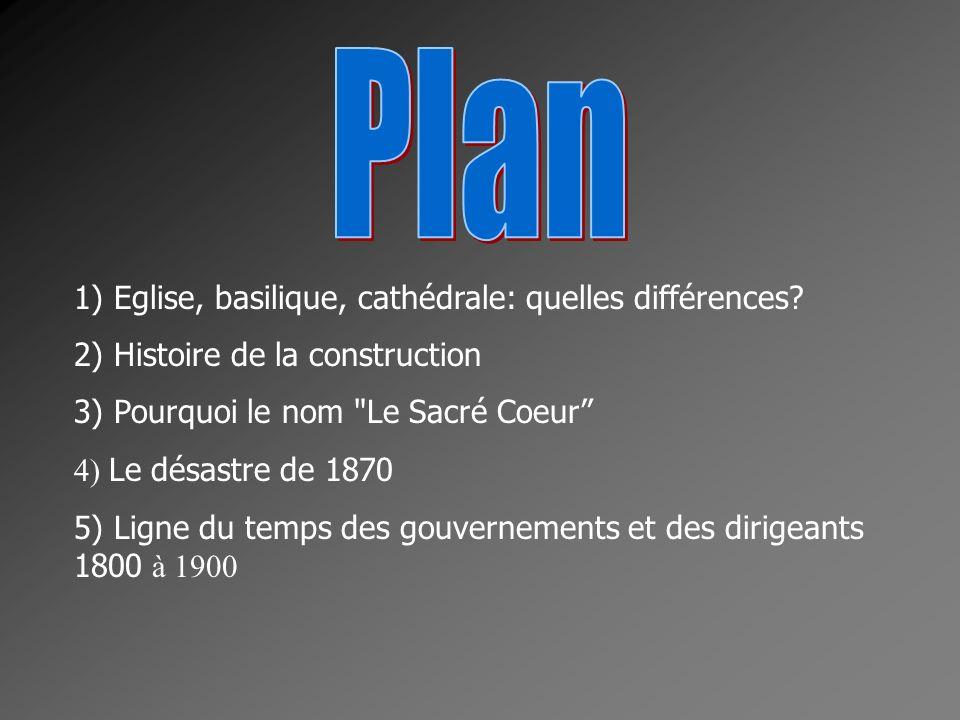 Plan 1) Eglise, basilique, cathédrale: quelles différences