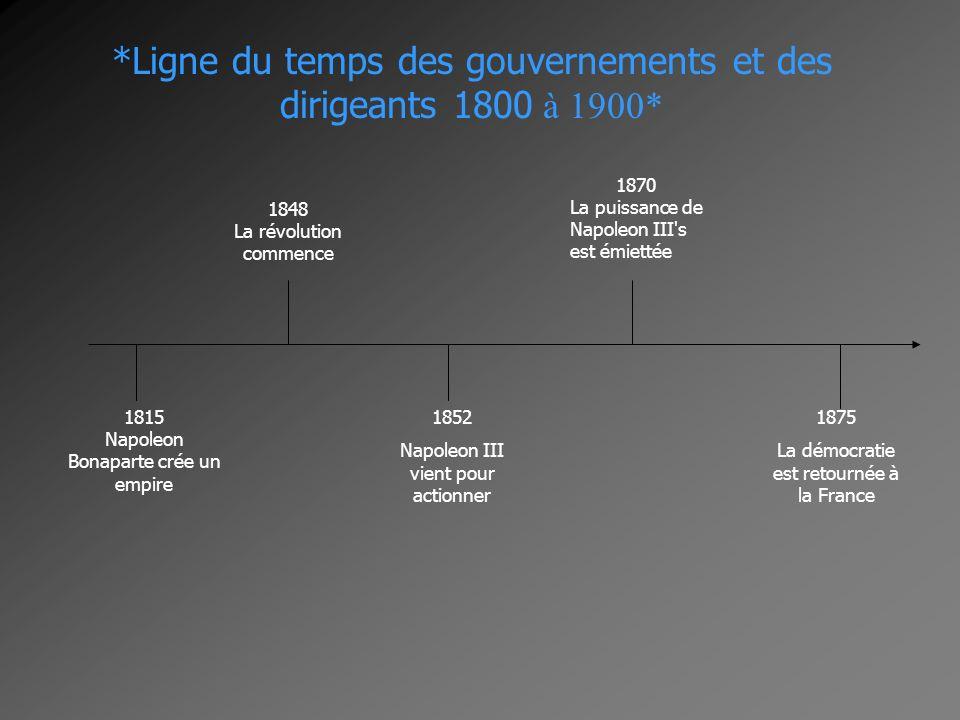 *Ligne du temps des gouvernements et des dirigeants 1800 à 1900*