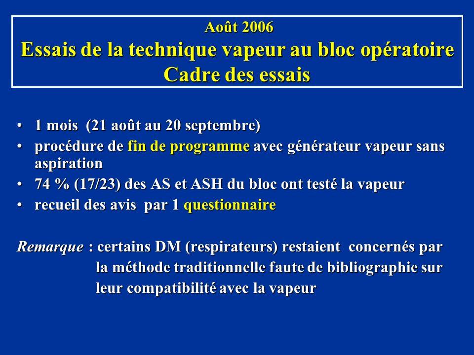 Août 2006 Essais de la technique vapeur au bloc opératoire Cadre des essais