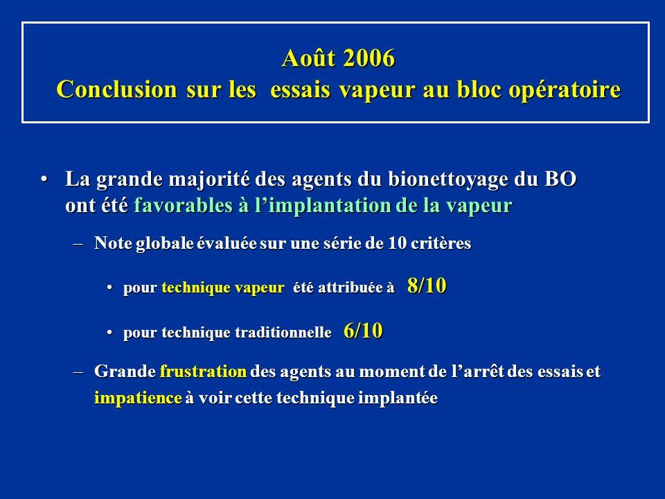 Août 2006 Conclusion sur les essais vapeur au bloc opératoire