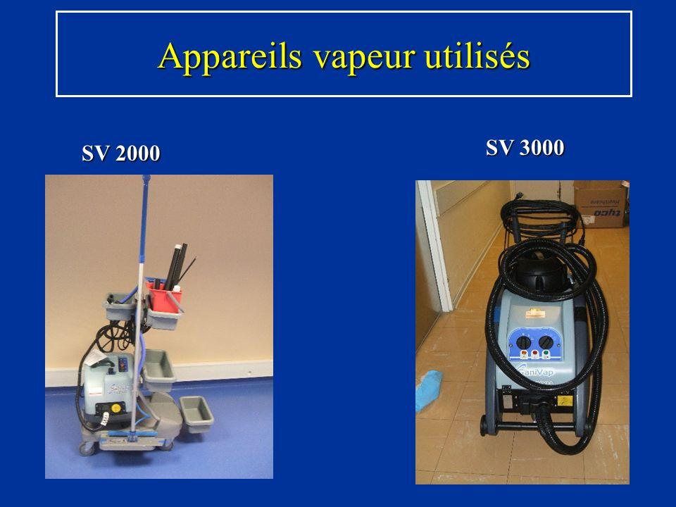 Appareils vapeur utilisés