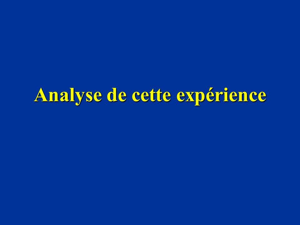 Analyse de cette expérience