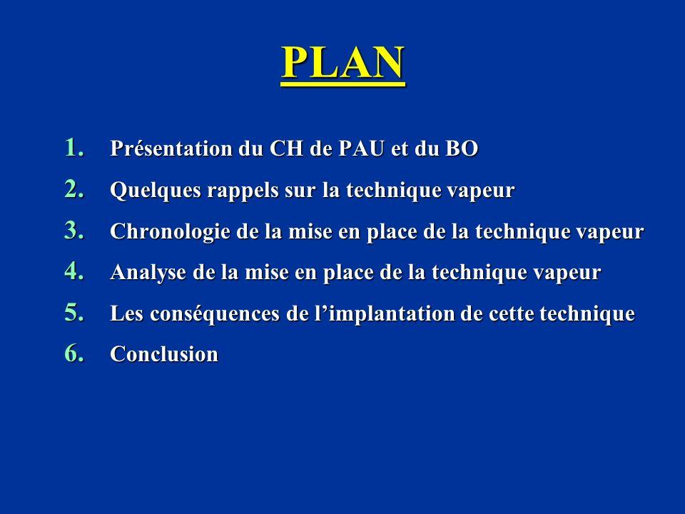 PLAN Présentation du CH de PAU et du BO