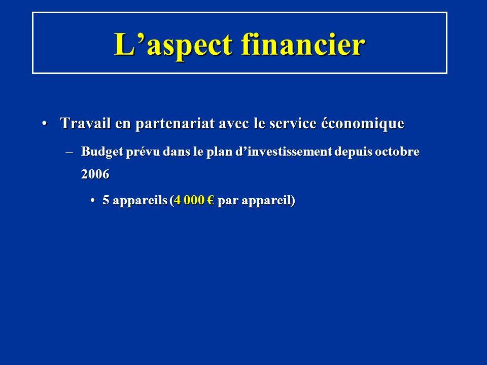 L'aspect financier Travail en partenariat avec le service économique