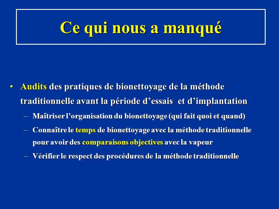 Ce qui nous a manquéAudits des pratiques de bionettoyage de la méthode traditionnelle avant la période d'essais et d'implantation.