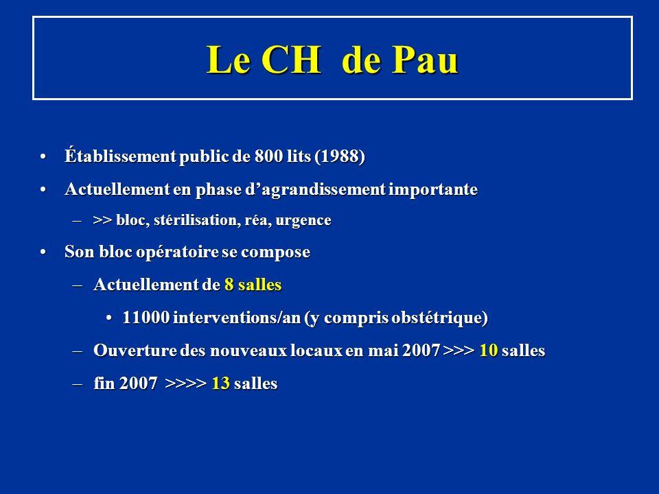 Le CH de Pau Établissement public de 800 lits (1988)