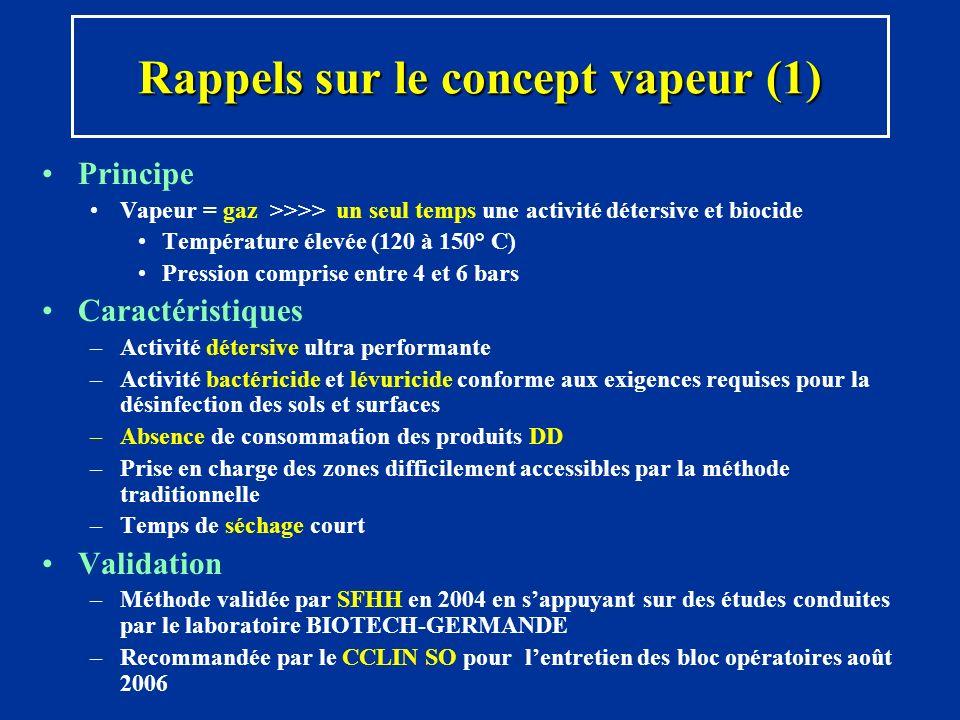 Rappels sur le concept vapeur (1)