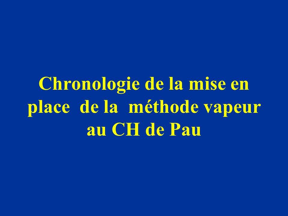 Chronologie de la mise en place de la méthode vapeur au CH de Pau