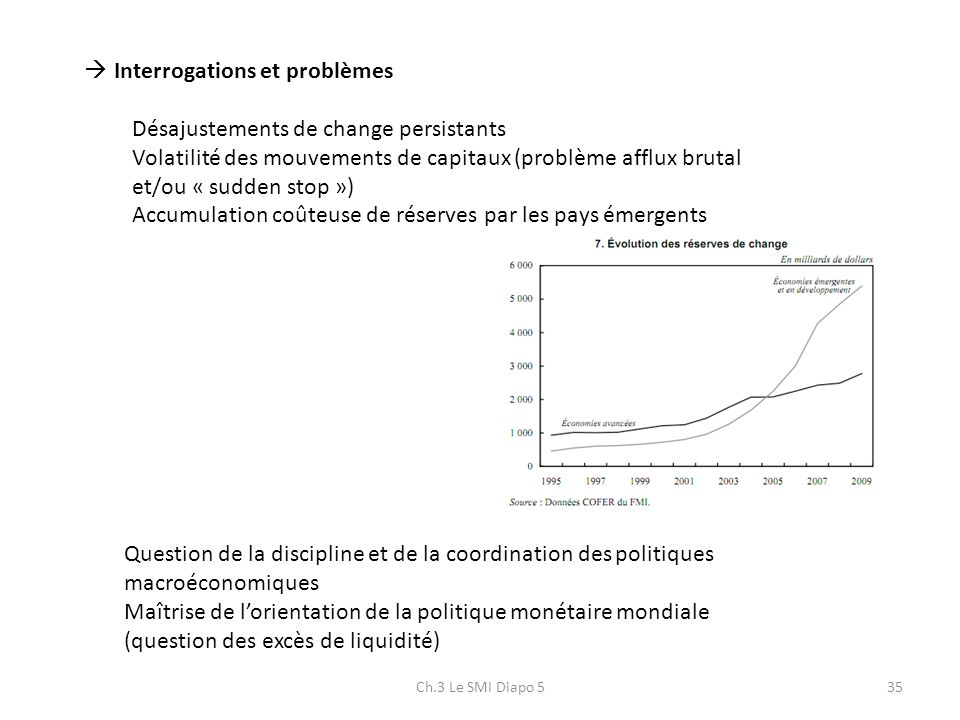 Interrogations et problèmes Désajustements de change persistants