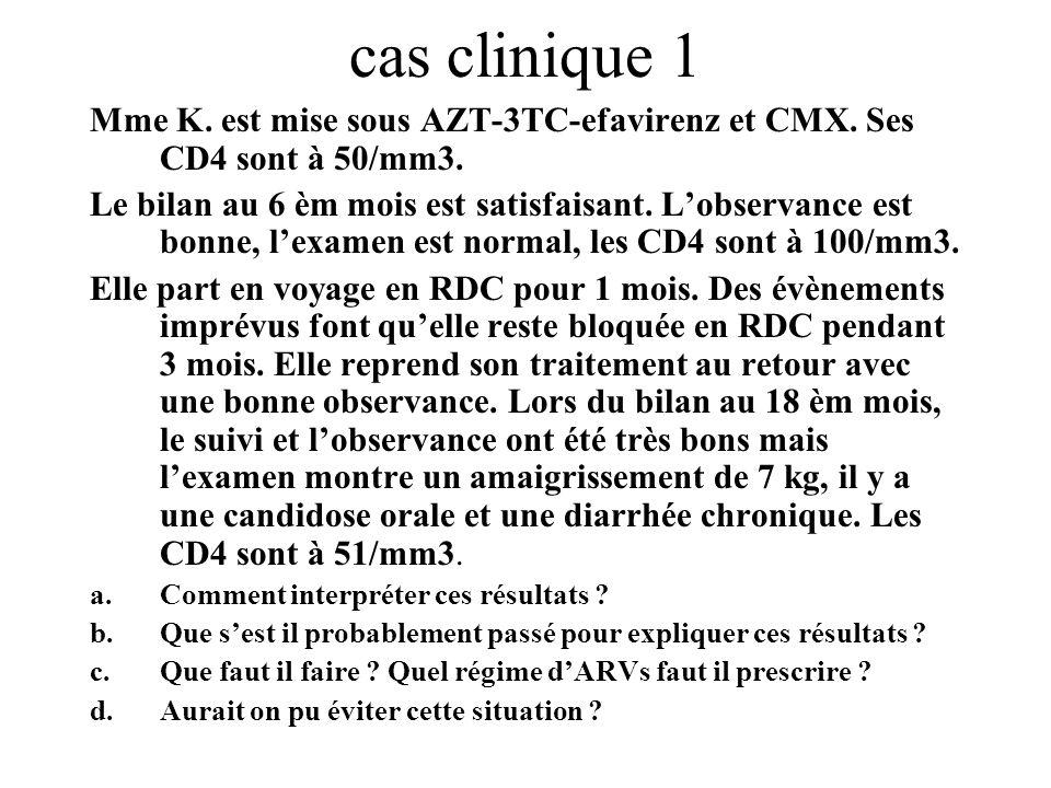 cas clinique 1 Mme K. est mise sous AZT-3TC-efavirenz et CMX. Ses CD4 sont à 50/mm3.