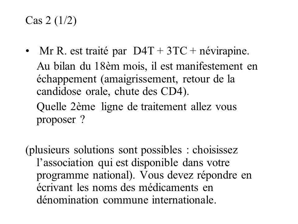 Cas 2 (1/2) Mr R. est traité par D4T + 3TC + névirapine.