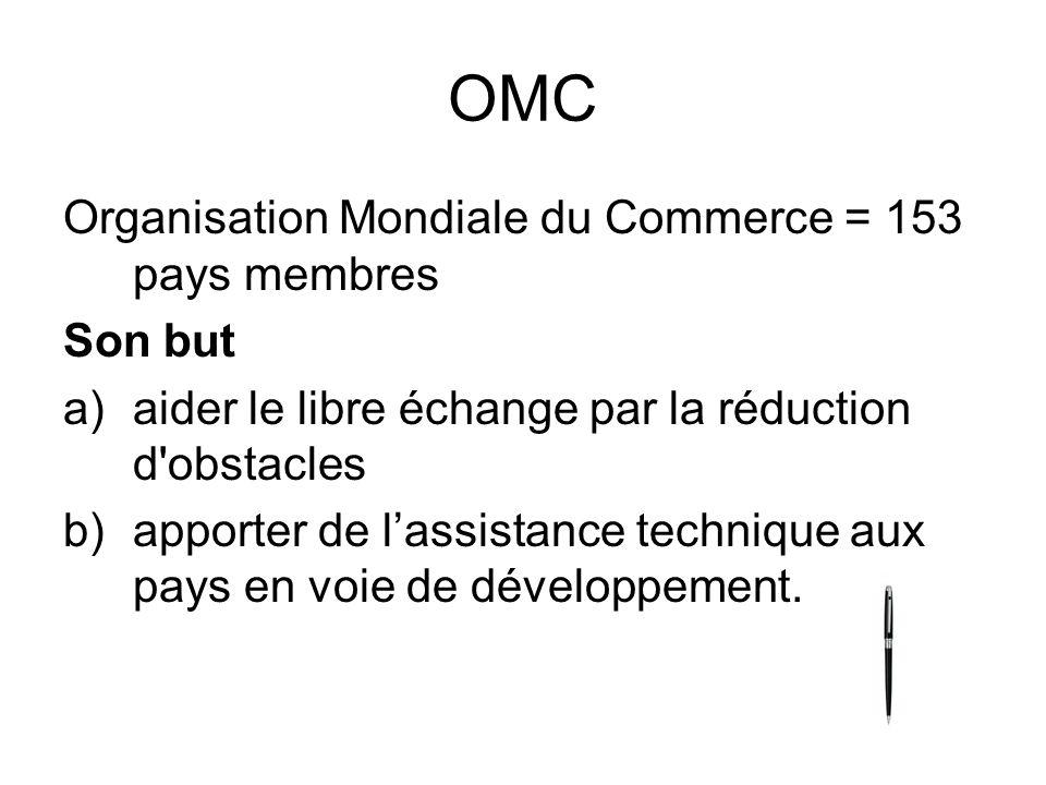 OMC Organisation Mondiale du Commerce = 153 pays membres Son but