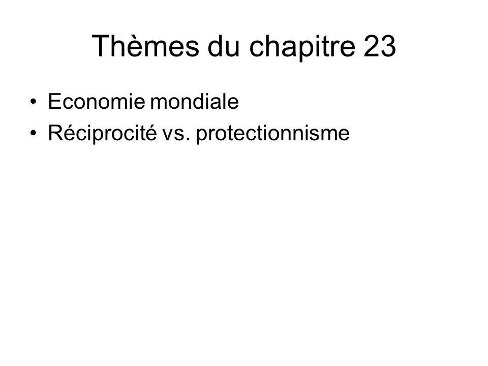 Thèmes du chapitre 23 Economie mondiale