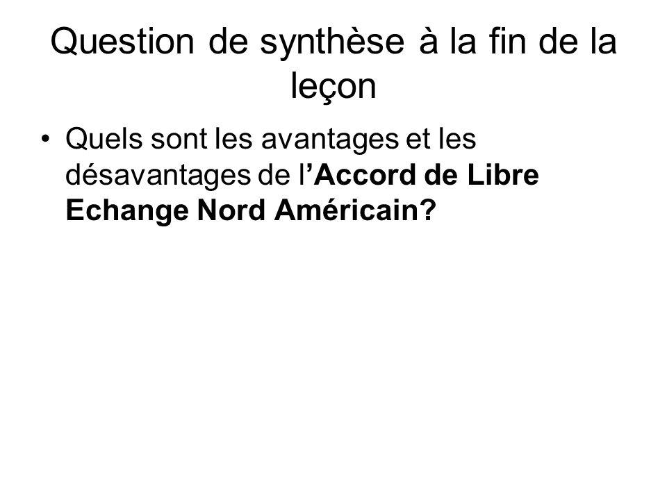 Question de synthèse à la fin de la leçon