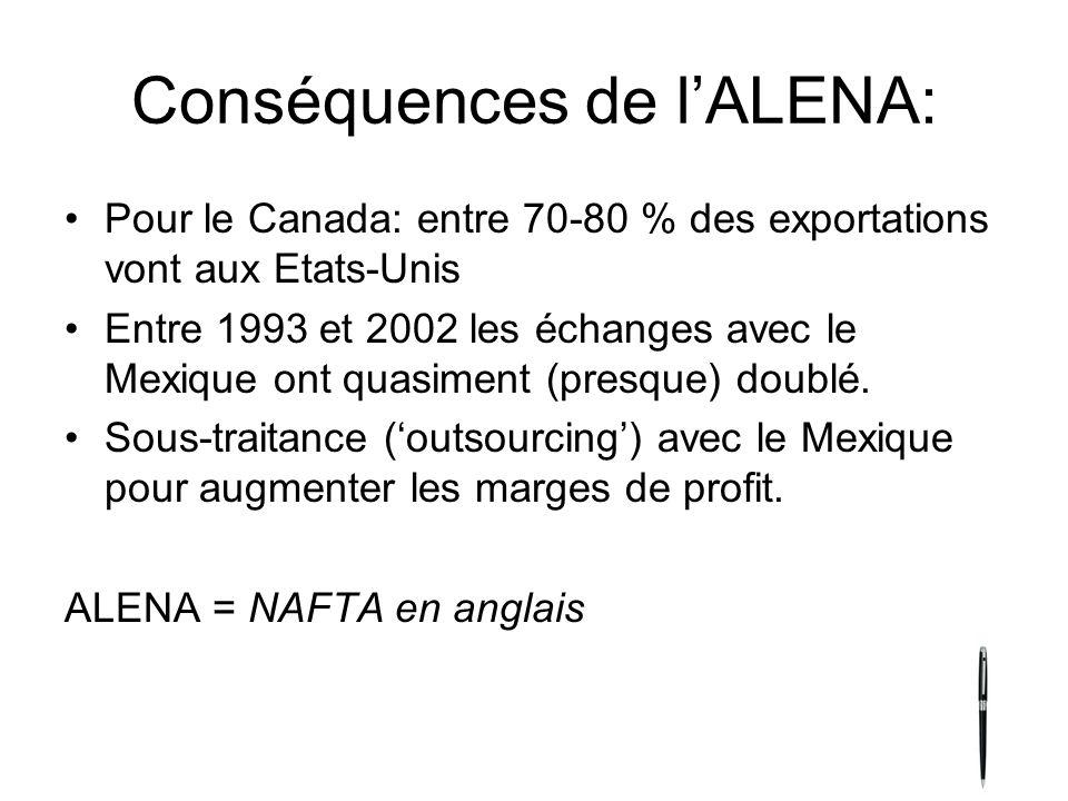 Conséquences de l'ALENA: