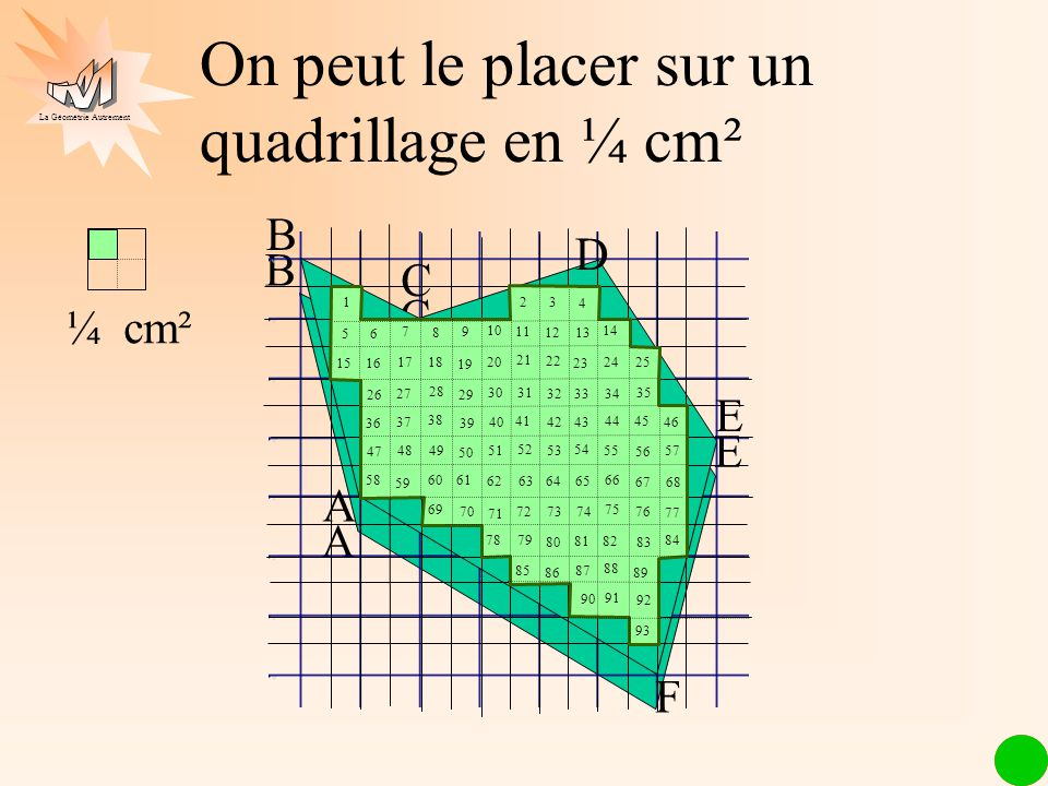 On peut le placer sur un quadrillage en ¼ cm²
