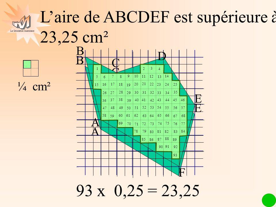 L'aire de ABCDEF est supérieure à 23,25 cm²