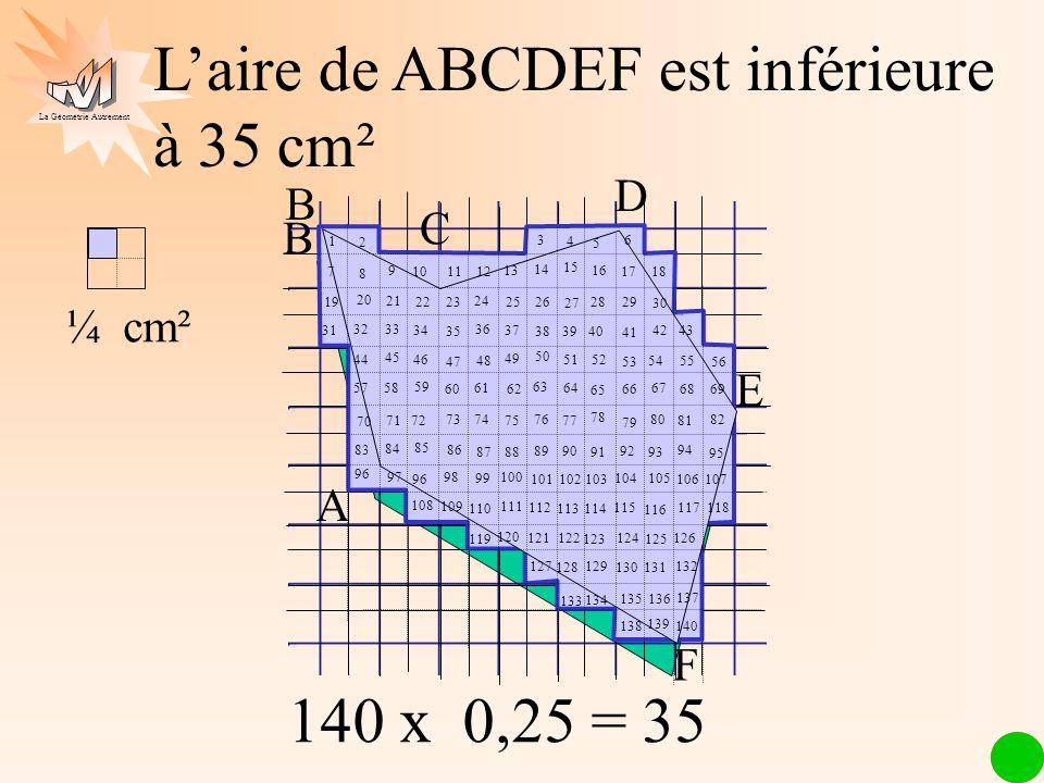 L'aire de ABCDEF est inférieure à 35 cm²