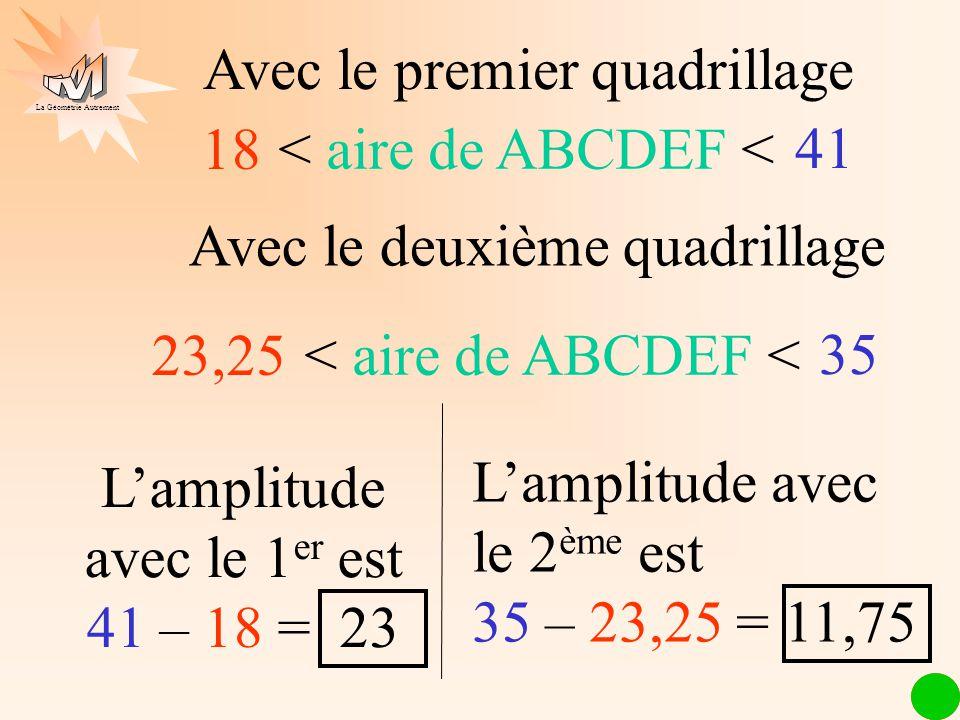 L'amplitude avec le 1er est 41 – 18 = 23