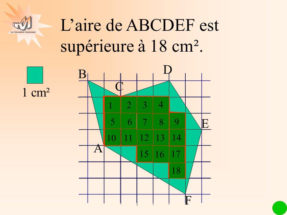 L'aire de ABCDEF est supérieure à 18 cm².