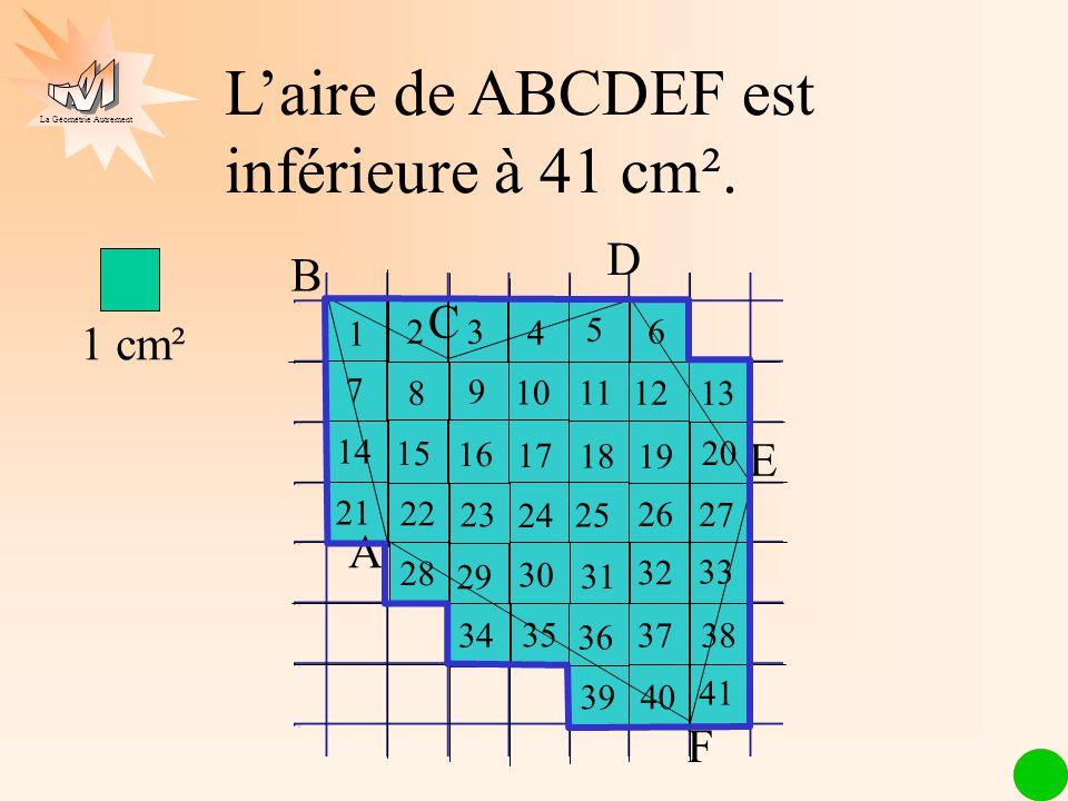 L'aire de ABCDEF est inférieure à 41 cm².